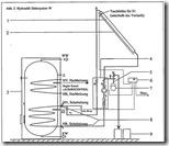 Solarsystem-Anleitung